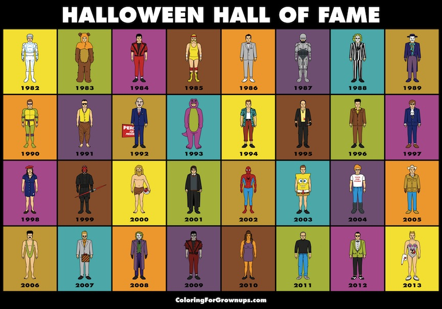 Conventional Wisdom Hive Mind Alert: Halloween Hall of Fame, Costumes of The Year (1982-2013)