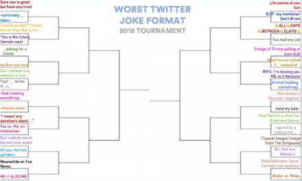 Vote for the Worst Twitter Joke Formats